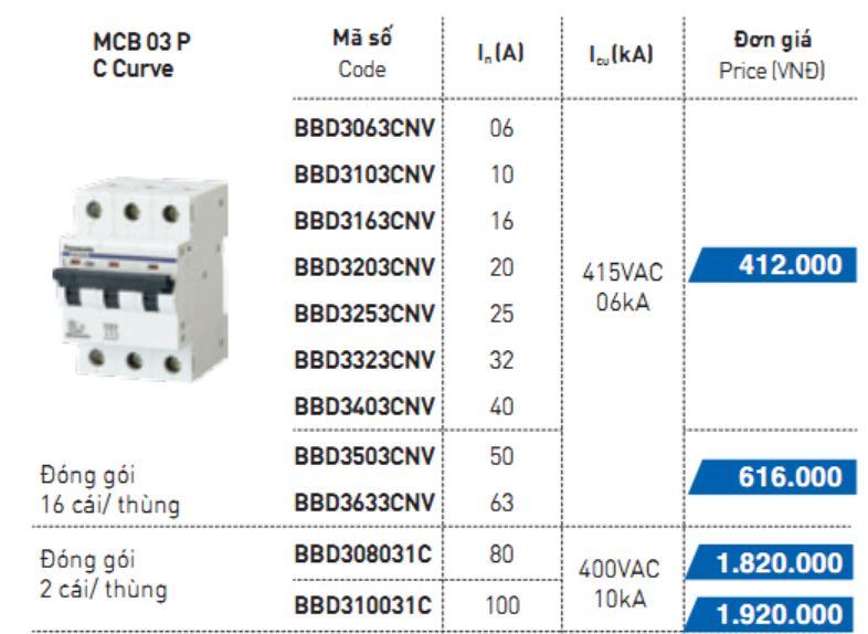 BBD3403CNV
